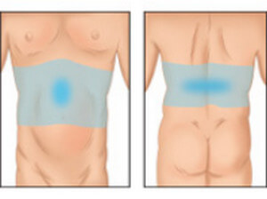 Right Left And Central Abdominal Pain