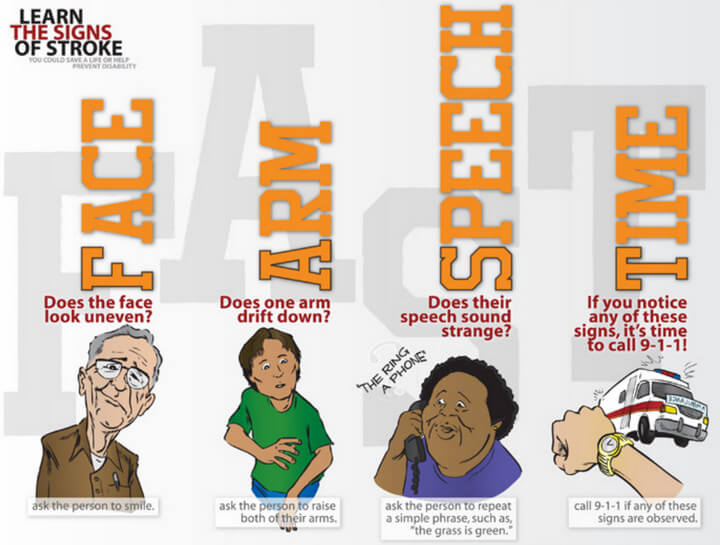 Warning Signs of Stroke emergency